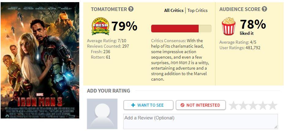 Iron Man 3 Rotten Tomatoes